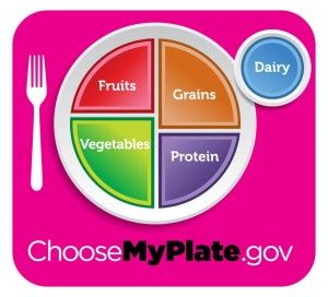 ChooseMyPlate.gov image of a healthy food breakdown.